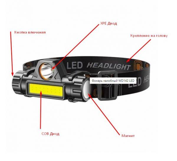 Налобний ліхтарик Police WD142 LED