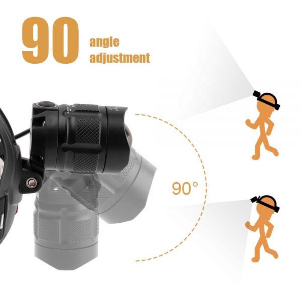 Налобний ліхтар Police BL-T32-P50