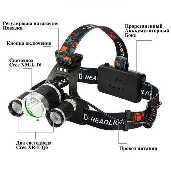Ліхтар налобний Police V15 USB