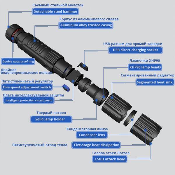 Тактический фонарь Police WD218 P70